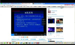 第二讲奇妙技术站基础视频教程乌鸦讲解K线