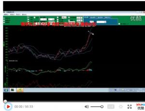 概率为王回顾利用奇妙趋势软件判断一波趋势(二)