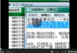 侗嫂分享奇妙趋势软件细节操作视频