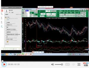 频率K线和遗漏K线结合应用视频