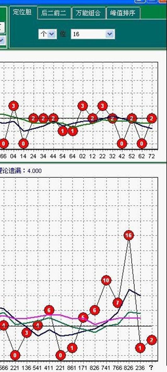奇妙趋势软件系统设计创始人侗王趋势理论(一)