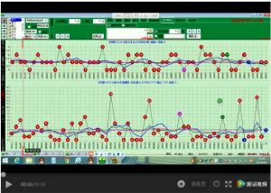 奇妙软件小黑012路分割实战技巧视频
