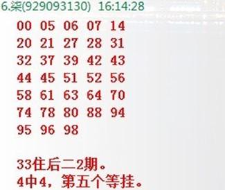 6.柒2013年5月29日分享实战时时彩后二33注分析方法技巧